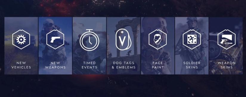 Battlefield V Tides of War – Roadmap: Rush Spielmodus kehrt zurück, Coop nach dem Jahreswechsel, Battle Royale ab März