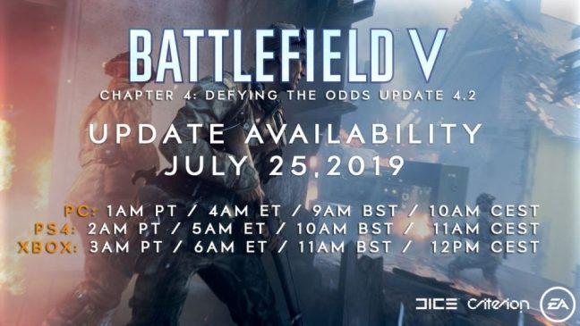 Patchnotes und bekannte Probleme für das morgige Battlefield V Update 4.2 bekannt
