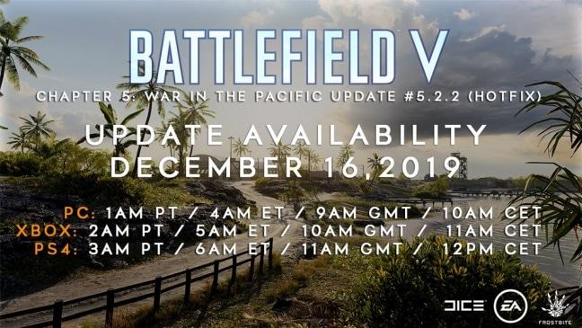 Battlefield V: Hotfix Update 5.2.2 erscheint Morgen