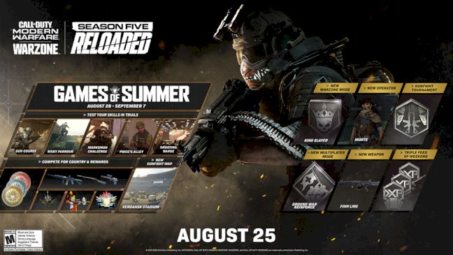 call-of-duty-modern-warfare-&-warzone:-neues-update-fuer-season-5-reloaded-veroeffentlicht